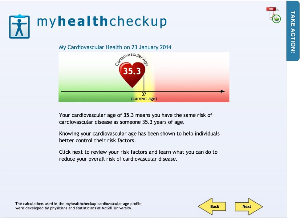 My heart health checkup