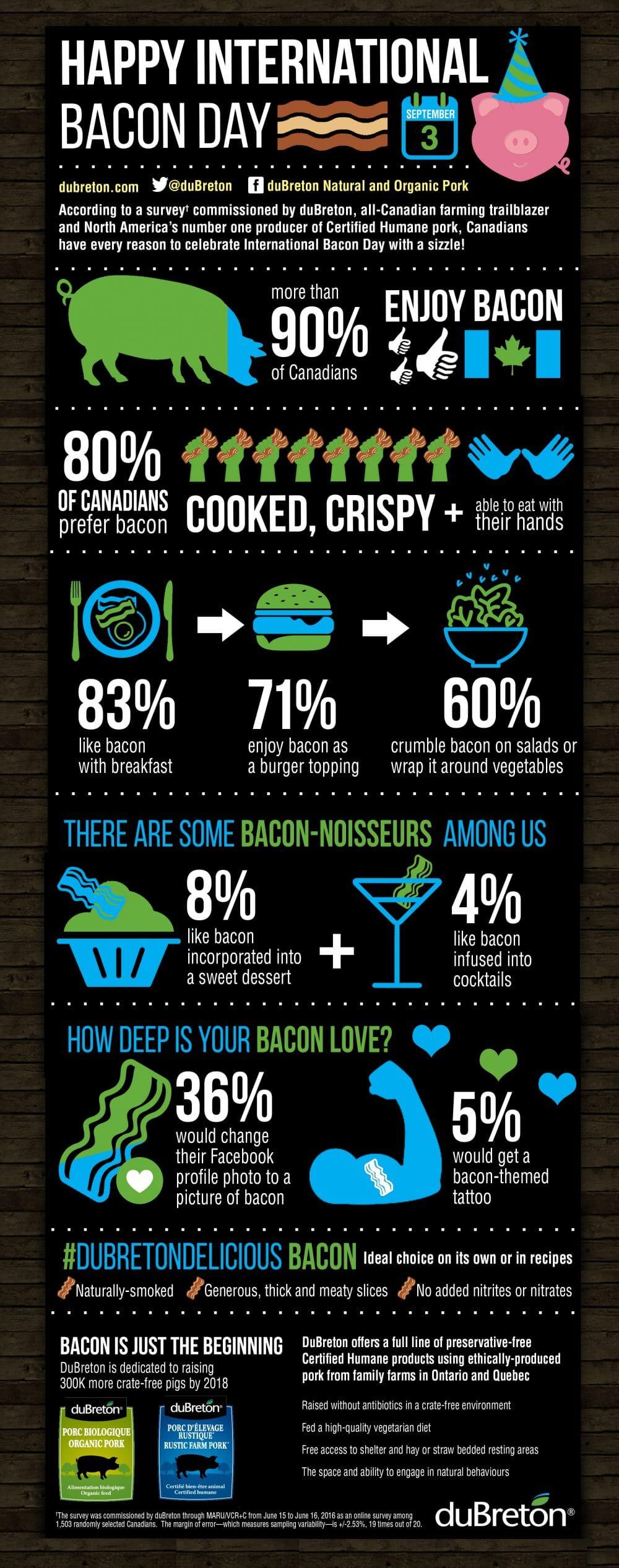 DuBreton Bacon Infographic EN