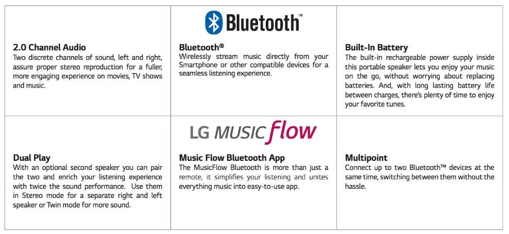 LG P5 Bluetooth Speaker