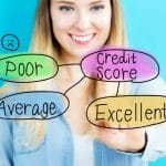 Understanding Your Credit Score with Credit Keeper by Capital One