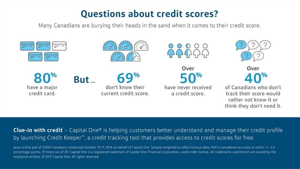 Credit Keeper by Capital One