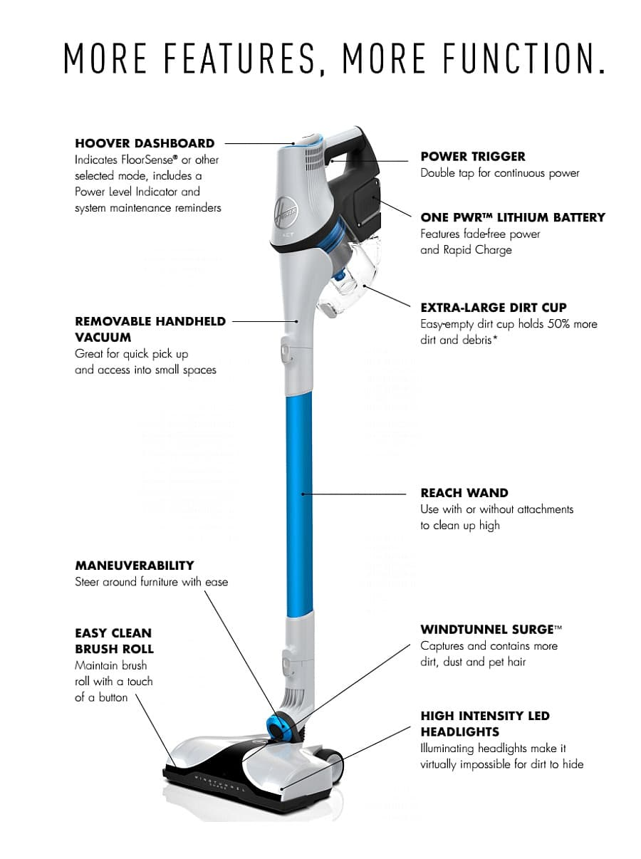 Hoover React Cordless
