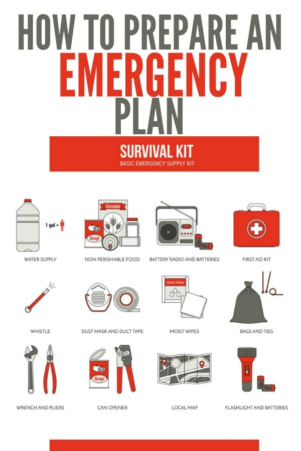 How to Prepare an Emergency Plan